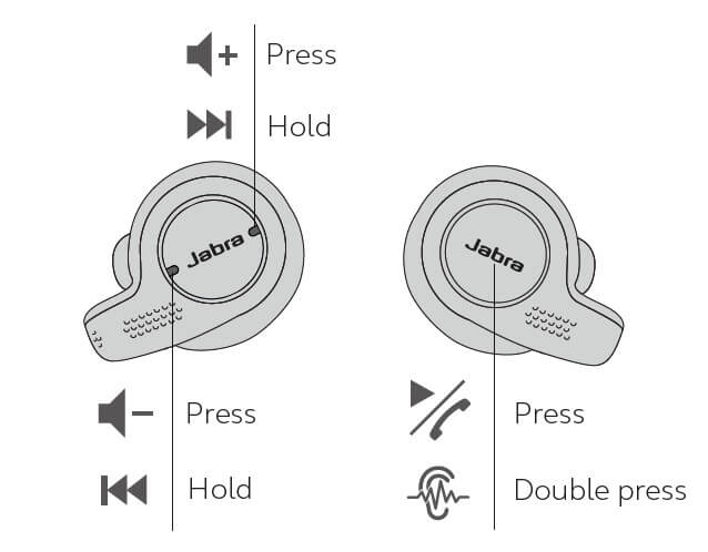 jabra elite 65t controls
